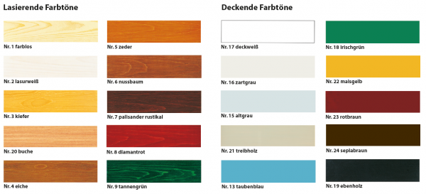 pnz holz lasur l semittelfrei 0 75 l nr 9 tannengr n. Black Bedroom Furniture Sets. Home Design Ideas